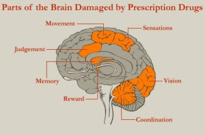 Dr. Urschel states that although abuse of substances leads to physical damage to the brain, he suggests that repairing begins to occur between 6 months to a year of sobriety.